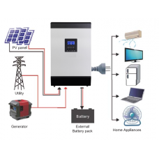 Off-Grid Inverter Hybrid 5K 5000VA/4000W