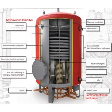 Buffer tank for Heat Recovery